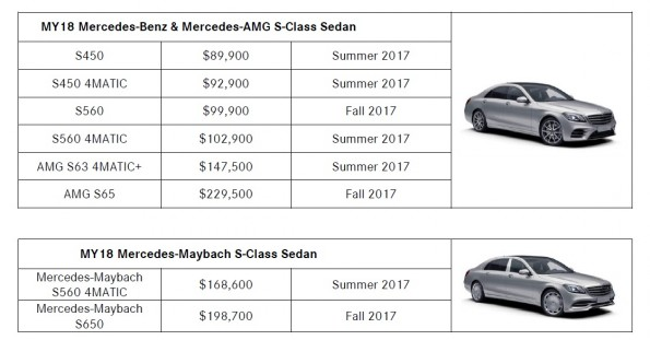 S450 S560 pricing